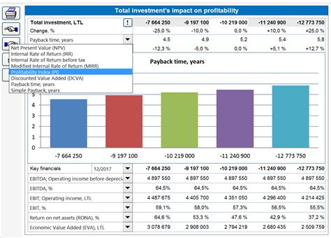 analysis template excel new functions in invest for excel 174 version 3 6019 vs 3