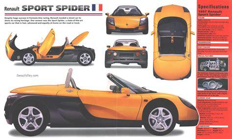 renault sport spider the petrol stop renault sport spider