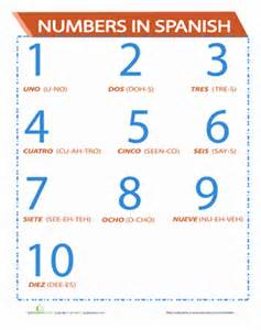 spanish numbers worksheet education com