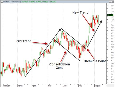 pattern energy group inc investor relations consolidation pennant patterns bing images