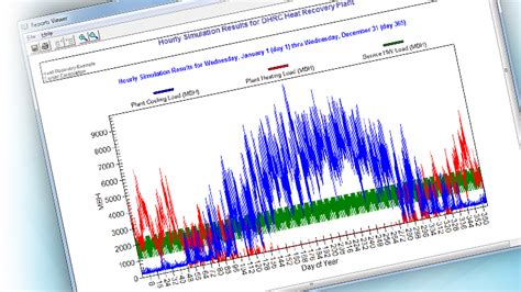 design analysis application hap sle reports carrier building solutions