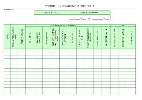 Production Downtime Record Sheet Format Sles Word Document Download Downtime Tracker Excel Template