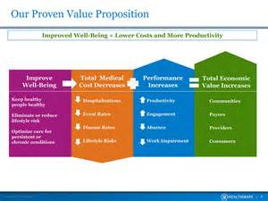 our opportunity population health