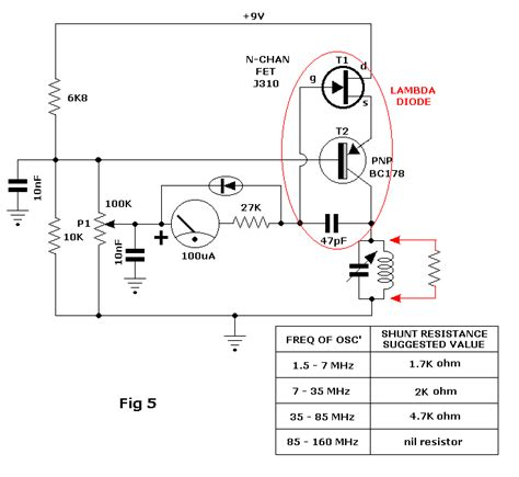 bipolar transistor oscillator circuit lambda diode