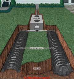 Hillside House Plans For Sloping Lots buy gravelless septic system products suppliers directory
