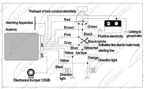 honda alarm wiring diagram wiring diagram