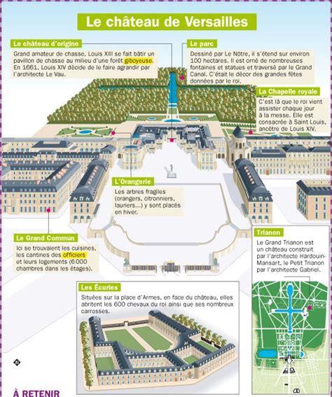 Le Chateau De Fontainebleau 934 by 17 Best Images About Fsl History Culture On