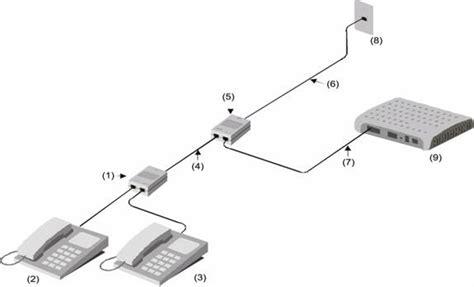 telephone rj11 splitter wiring diagram get free image