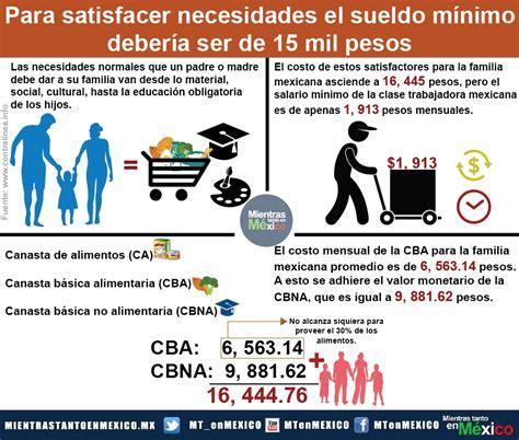 cuanto es el salario minimo colombia 2013 autos post en cuanto esta el minimo en colombia del 2014 autos post