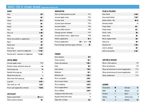 mac tutorial keyboard shortcuts apple keyboard shortcuts cheat sheet google search