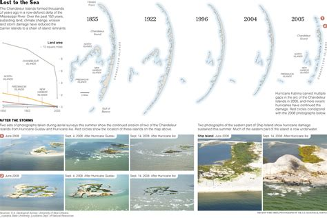 louisiana barrier islands map 150 years of changes of the chandeleur barrier islands wired