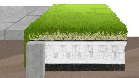 terrasse untergrund kunstrasen fr balkon simple kunstrasen fr terrasse balkon