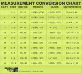 measurement conversion chart for our international