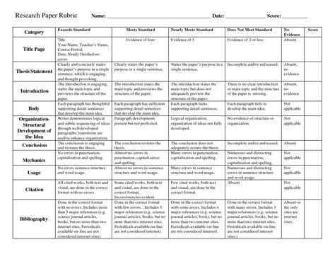 history rubric template rubric for research paper scope of work template