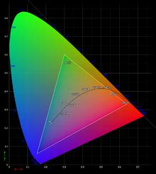 how many colors can the human eye distinguish color vision