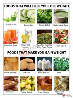 10 Things You Will Need For Fast Weight Loss by Foods That Will Help Me Lose Weight On Weights
