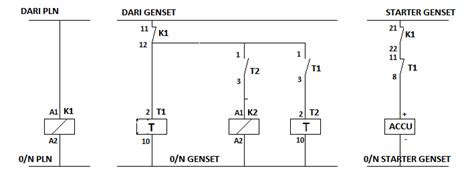 wiring diagram panel ats sederhana membuat panel ats dan