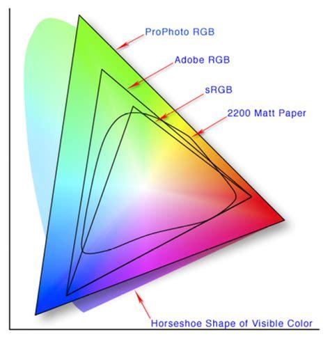 color depth understanding color depth snapsort
