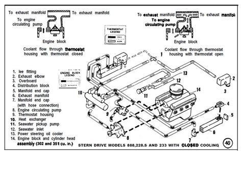 mercruiser 888 ignition wiring diagram mercruiser 888