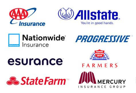 INSURANCE COMPANIES COMPARE QUOTES image quotes at