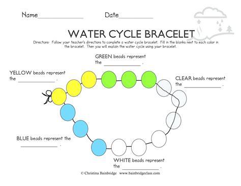 diagram of water cycle for diagram water cycle diagram worksheet for