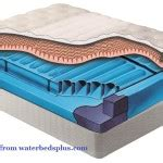 memory foam  latex  spring  air bed comparison bedroom solutions