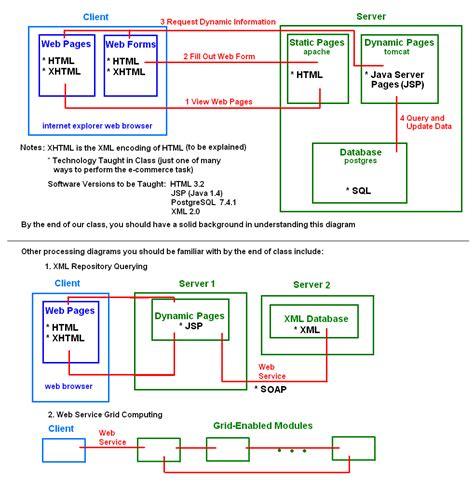 uml deployment diagram visio visio uml deployment diagram visio get free image about