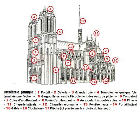 architektur fassade begriffe termes d architecture pour vous servir