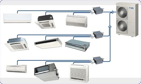 Pompe A Chaleur Avis 4338 by Installation Climatisation Gainable Avis Climatiseur Daikin