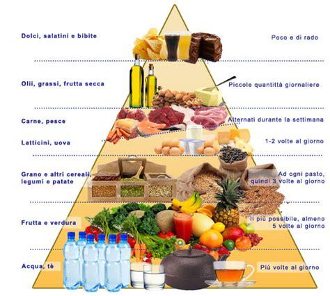 benessere alimentare ricette last minute la piramide alimentare per tenersi