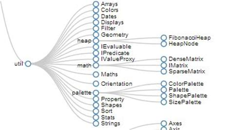 create tree diagram how to create a tree diagram generated from data