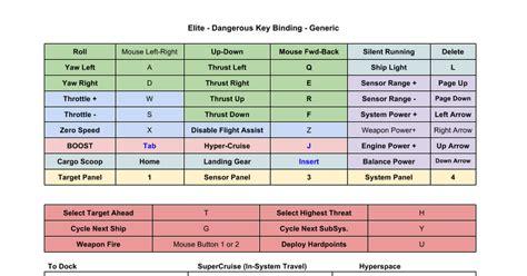 keyboard layout elite dangerous elite keyboard and mouse google docs