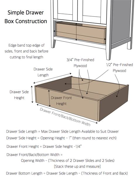 Simple Drawer Construction by How To Build A Simple Drawer Box Rogue Engineer