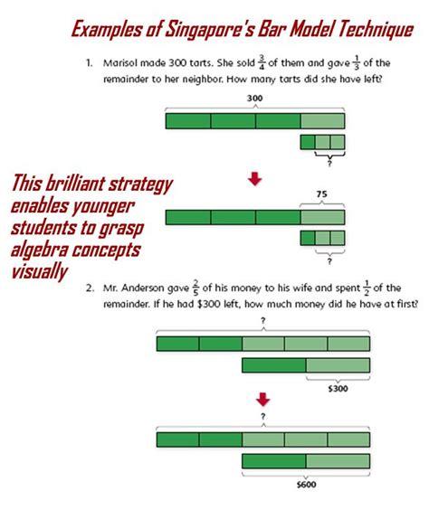 singapore math lesson plan template singapore math lesson plan template new 15 exle