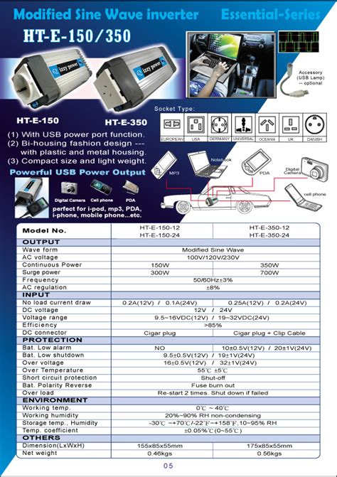 Kabel Usb Charging Ht Bisa Charge Ht Baofeng Dr Power Bank dagangku pusat jual modem power bank murah harga distributor izzy power dc to ac car