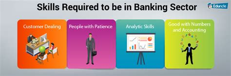 Career In Banking Sector After Mba by Banking Career In Banking Sector After 12th