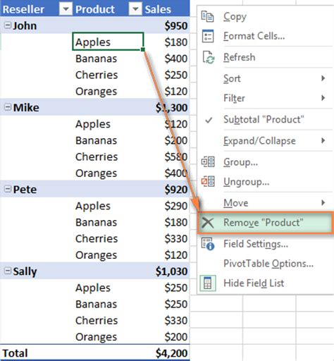 how to a pivot table excel pivot table tutorial how to and use