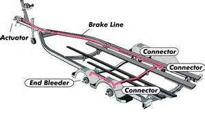 Surge Brake Systems Trailers Electric Trailer Ke Controller Wiring Diagram Get Free