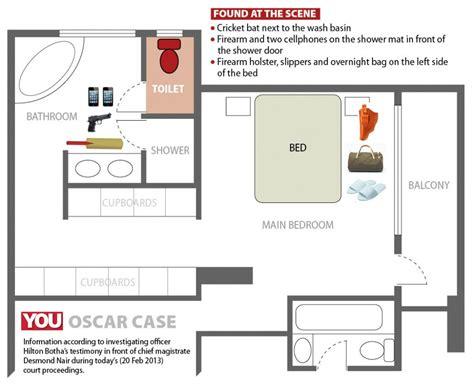 layout of oscar s house beweisaufnahme in pistorius prozess wc t 252 r wird vor
