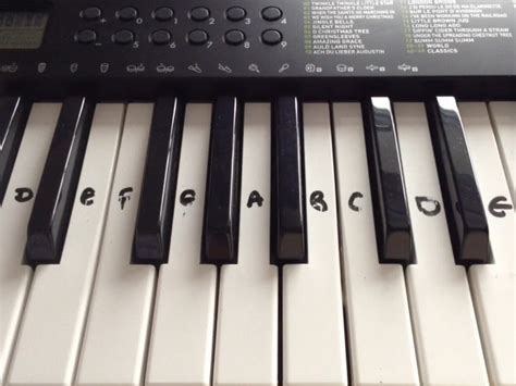 keyboard tutorial for beginners free keyboard tutorial simple version of fur elise for