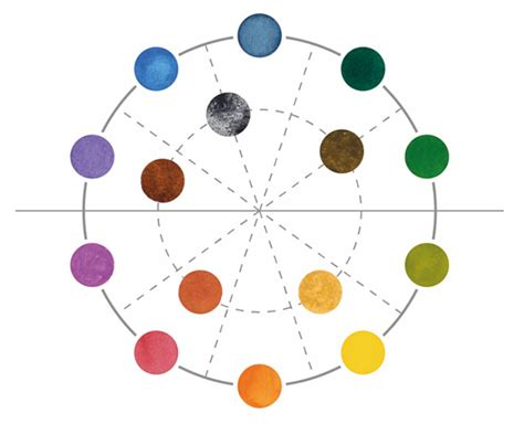 teaching practical color theory a new approach munsell color system color matching from