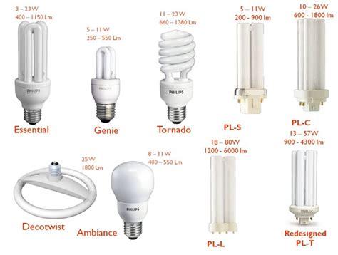 Lu Led Philips Dan Gambarnya jual lu led jual peralatan listrik