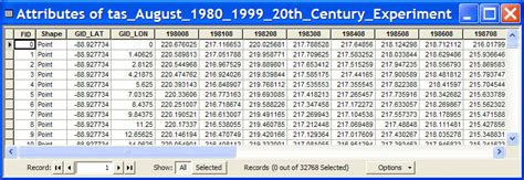 Table Attributes Part 2 Calculate Summer Air Temperature Averages 1980 1999
