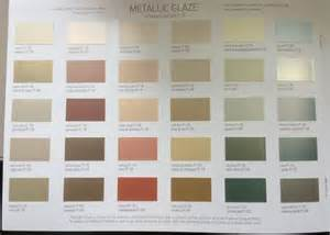 benjamin guru metallic paint myths facts