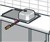 arbeitsplatte einbauen arbeitsplatte einbauen anleitung der meisterschmiede