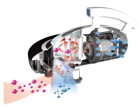 Vacuum Cleaner Raycop raycop hera ap 200 vacuum cleaner alzashop
