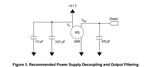 capacitor for power supply decoupling electronics