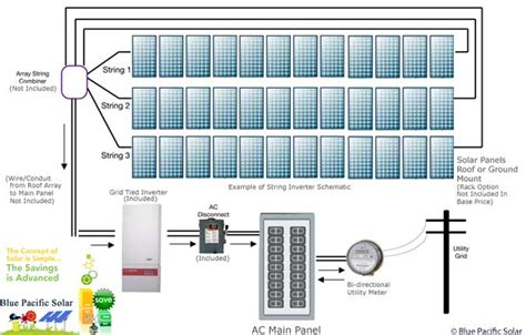 fronius 10000w kit home solar system
