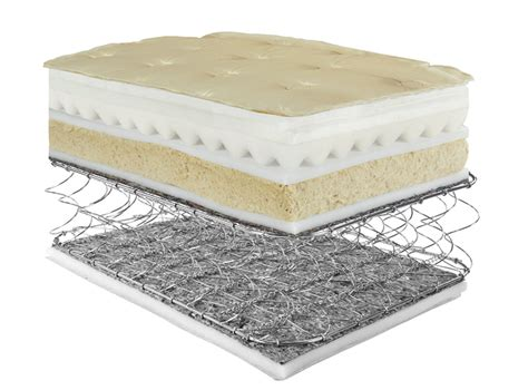 Mattress Meaning by Home Molly S Suds Baby Steps