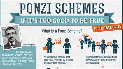 bitconnect ponzi scam bitconnect final warning ponzi pyramid youtube